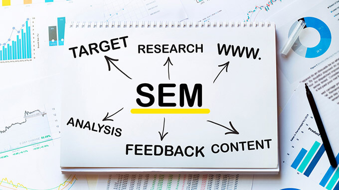 https://twocompo.com/wp-content/uploads/2021/07/Search-Engine-Marketing.jpg